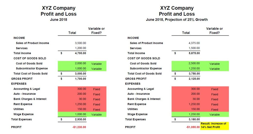XYZ Company